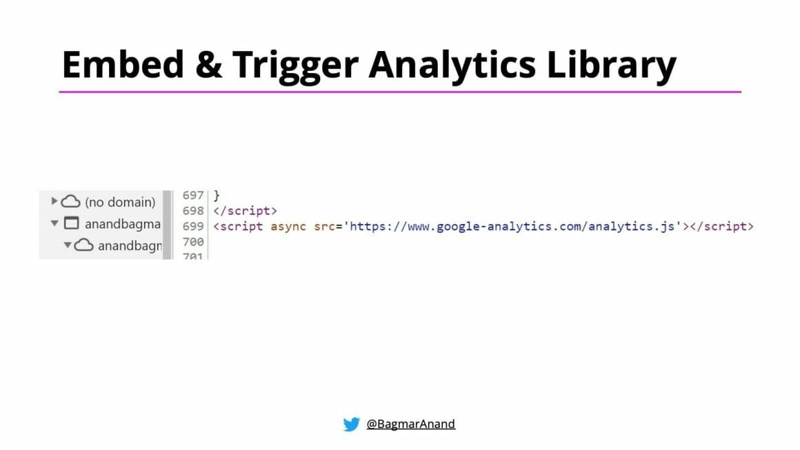 Embedding and Triggering an Analytics Library